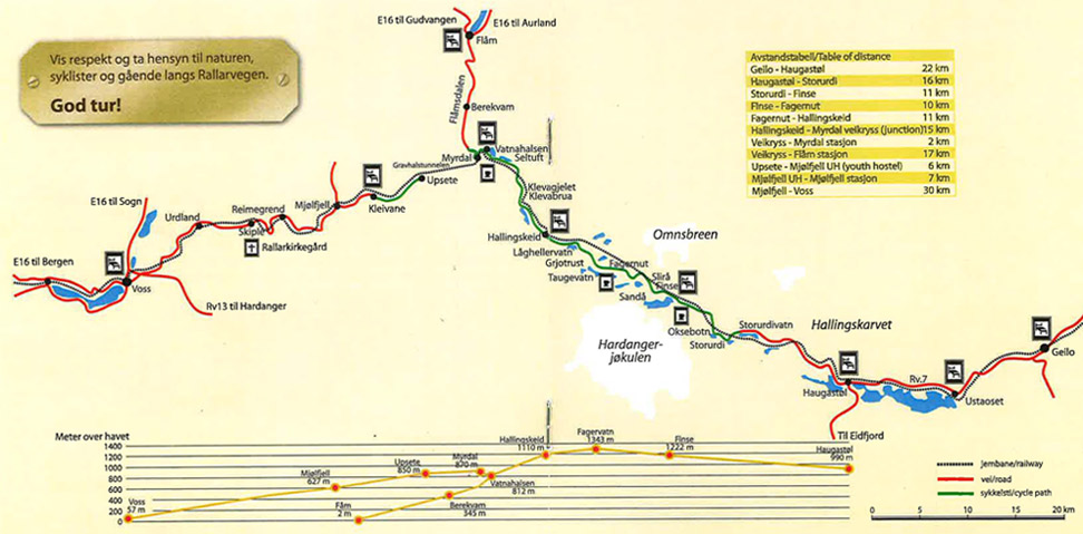 rallarvegen kart Profil Rallarvegen rallarvegen kart